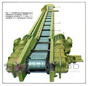 Скребковый конвейер СП 202М